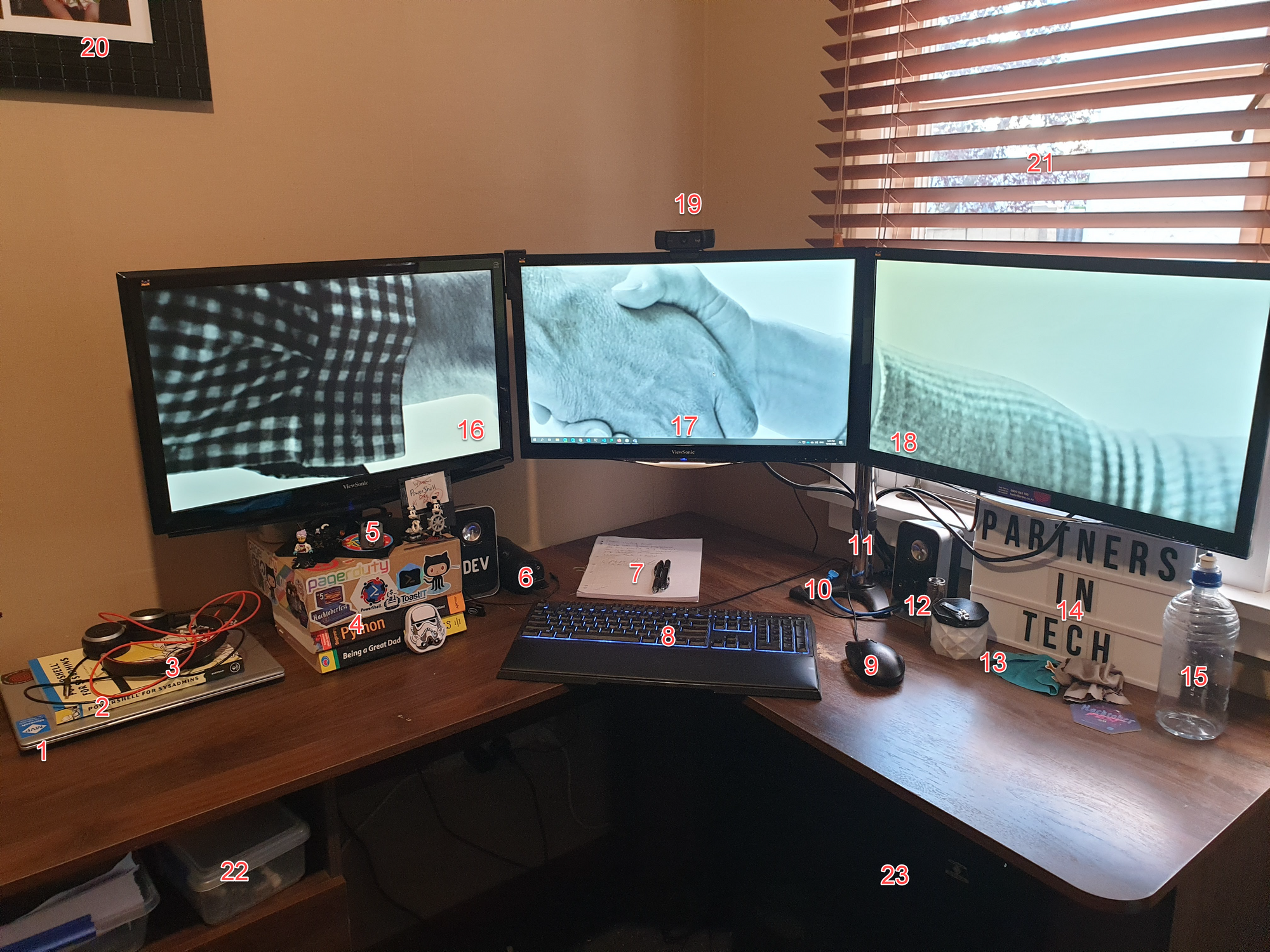 Photo of my desk with numbered callouts