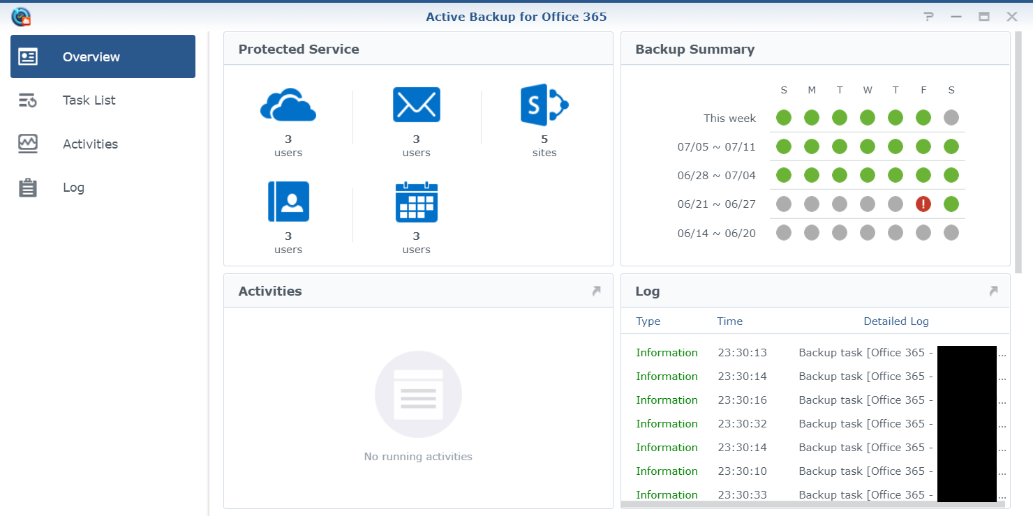 Overview page of Office 365 backup